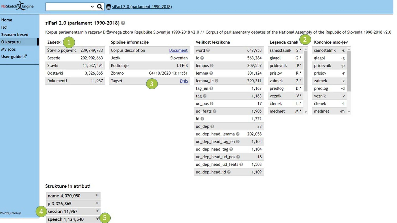 Slika 3a: Osnovne informacije o korpusu siParl 2.0.